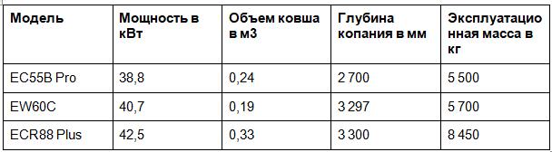 таблица 4